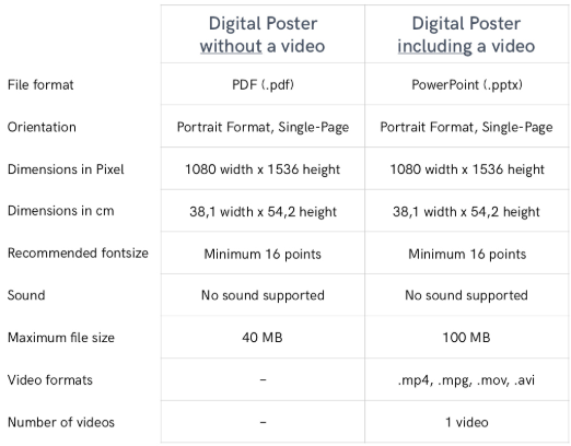 E-poster specs.PNG